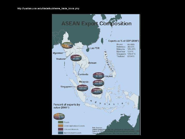 http: //ucatlas. ucsc. edu/trade/subtheme_trade_blocs. php