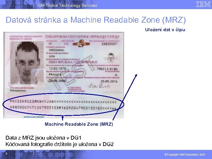 IBM Global Technology Services Datová stránka a Machine Readable Zone (MRZ) Uložení dat v