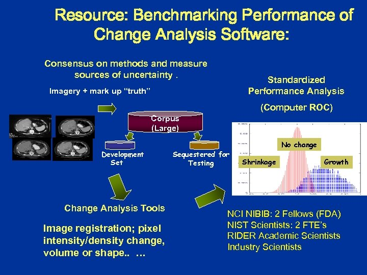 Resource: Benchmarking Performance of Change Analysis Software: Consensus on methods and measure sources of