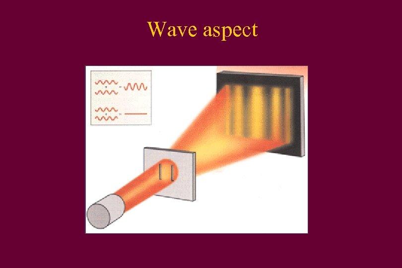 Wave aspect