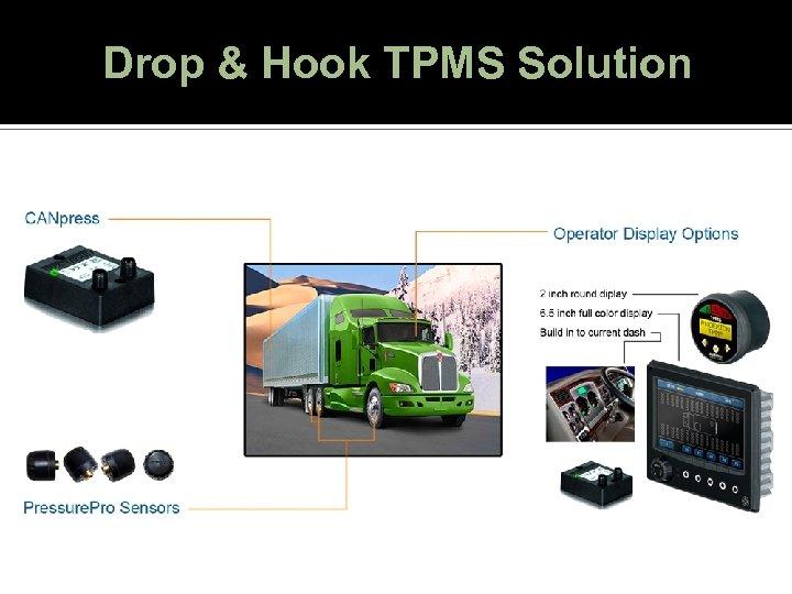 Drop & Hook TPMS Solution