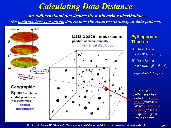 Calculating Data Distance …an n-dimensional plot depicts the multivariate distribution— the distance between points