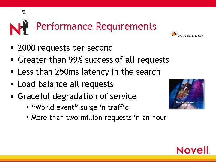 Performance Requirements • 2000 requests per second • Greater than 99% success of all