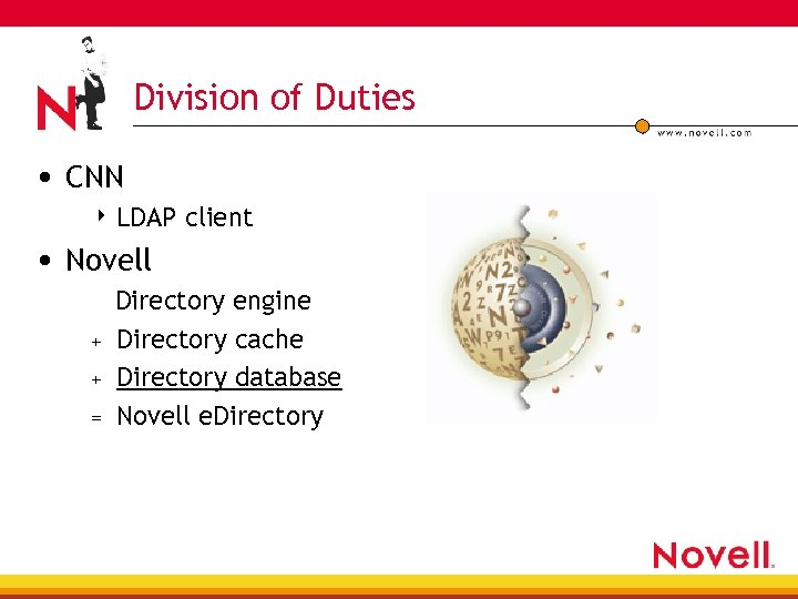 Division of Duties • CNN 4 LDAP client • Novell + + = Directory