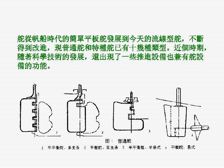 舵從帆船時代的簡單平板舵發展到今天的流線型舵,不斷 得到改進,現普通舵和特種舵已有十幾種類型。近個時期, 隨著科學技術的發展,還出現了一些推進設備也兼有舵設 備的功能。