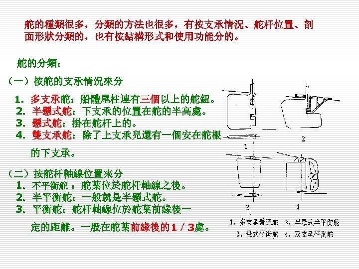 舵的種類很多,分類的方法也很多,有按支承情況、舵杆位置、剖 面形狀分類的,也有按結構形式和使用功能分的。 舵的分類: (一)按舵的支承情況來分 1.多支承舵:船體尾柱連有三個以上的舵鈕。 2.半懸式舵:下支承的位置在舵的半高處。 3.懸式舵:掛在舵杆上的。 4.雙支承舵:除了上支承兒還有一個安在舵根 的下支承。 (二)按舵杆軸線位置來分 1.不平衡舵 :舵葉位於舵杆軸線之後。 2.半平衡舵:一般就是半懸式舵。 3.平衡舵:舵杆軸線位於舵葉前緣後一
