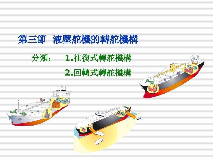 第三節 液壓舵機的轉舵機構 分類: 1. 往復式轉舵機構     2. 回轉式轉舵機構