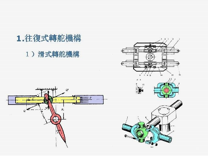 1. 往復式轉舵機構 1)滑式轉舵機構