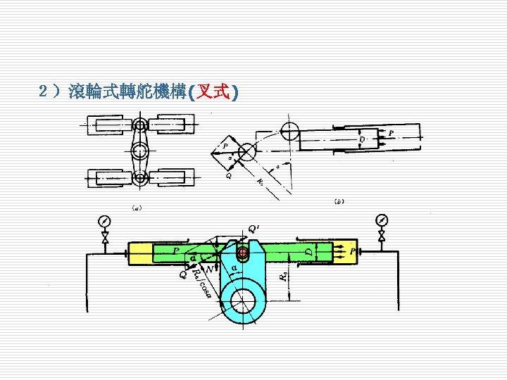 2)滾輪式轉舵機構(叉式)