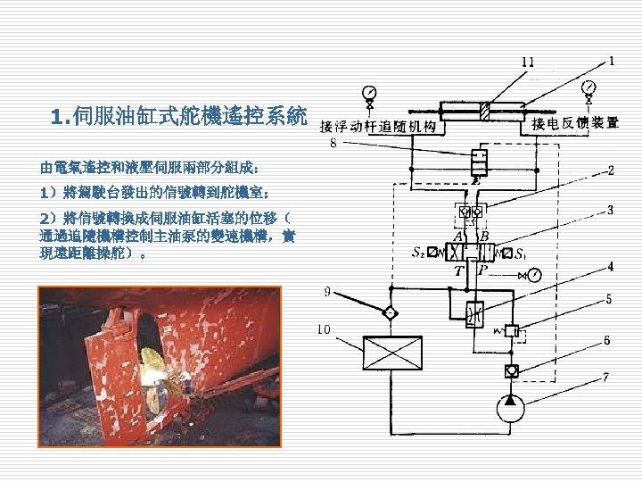1. 伺服油缸式舵機遙控系統 由電氣遙控和液壓伺服兩部分組成: 1)將駕駛台發出的信號轉到舵機室; 2)將信號轉換成伺服油缸活塞的位移( 通過追隨機構控制主油泵的變速機構,實 現遠距離操舵)。