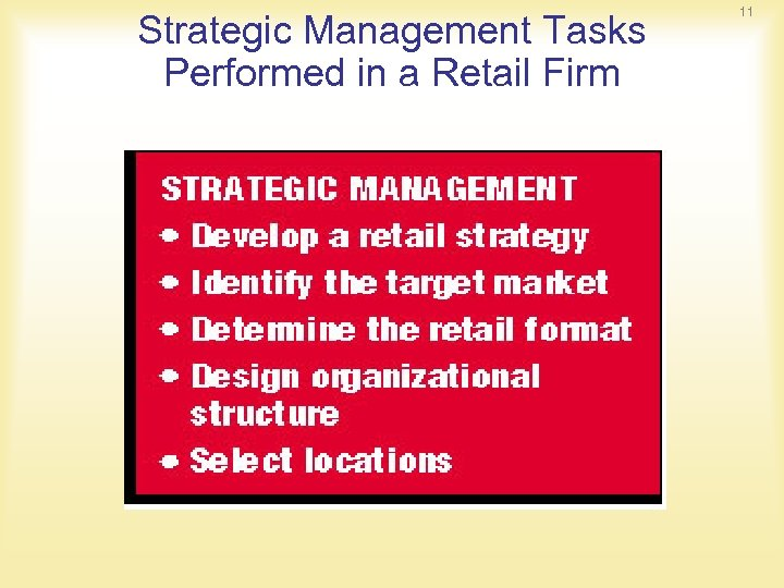 Strategic Management Tasks Performed in a Retail Firm 11