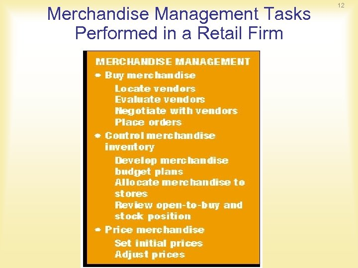 Merchandise Management Tasks Performed in a Retail Firm 12