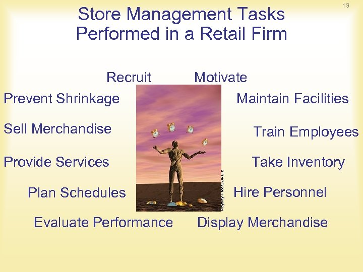 Store Management Tasks Performed in a Retail Firm Recruit Prevent Shrinkage 13 Motivate Maintain