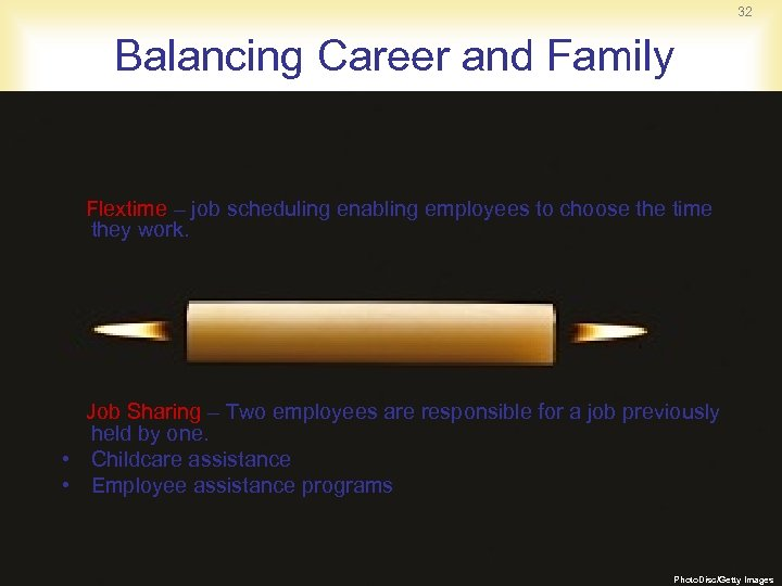 32 Balancing Career and Family Flextime – job scheduling enabling employees to choose the