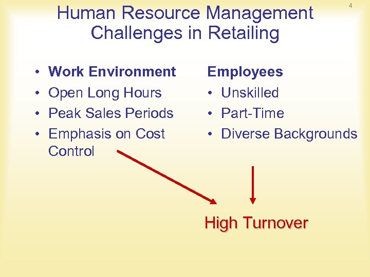 Human Resource Management Challenges in Retailing • • Work Environment Open Long Hours Peak