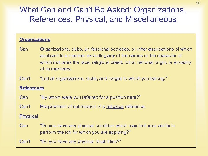What Can and Can't Be Asked: Organizations, References, Physical, and Miscellaneous Organizations Can Organizations,