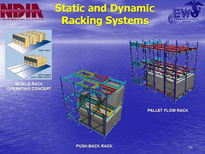 Static and Dynamic Racking Systems MOBILE RACK OPERATING CONCEPT PALLET FLOW RACK PUSH-BACK RACK