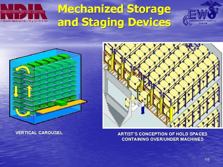 Mechanized Storage and Staging Devices VERTICAL CAROUSEL ARTIST'S CONCEPTION OF HOLD SPACES CONTAINING OVER/UNDER