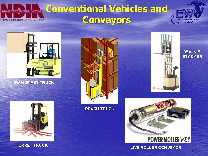 Conventional Vehicles and Conveyors WALKIE STACKER SWINGMAST TRUCK REACH TRUCK TURRET TRUCK LIVE ROLLER