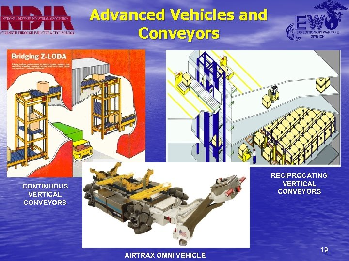 Advanced Vehicles and Conveyors RECIPROCATING VERTICAL CONVEYORS CONTINUOUS VERTICAL CONVEYORS AIRTRAX OMNI VEHICLE 19