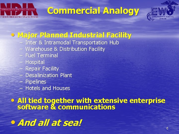 Commercial Analogy • Major Planned Industrial Facility – – – – Inter & Intramodal