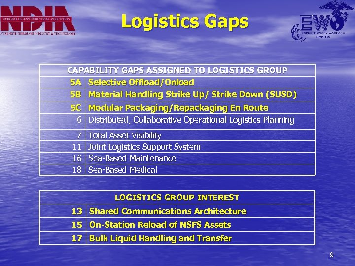 Logistics Gaps CAPABILITY GAPS ASSIGNED TO LOGISTICS GROUP 5 A Selective Offload/Onload 5 B