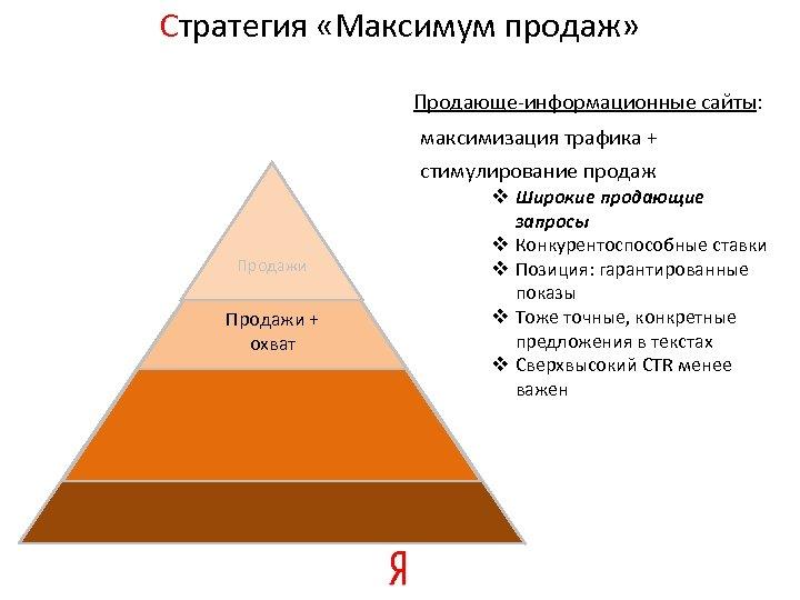 Стратегия «Максимум продаж» Продающе-информационные сайты: максимизация трафика + стимулирование продаж Продажи + охват v