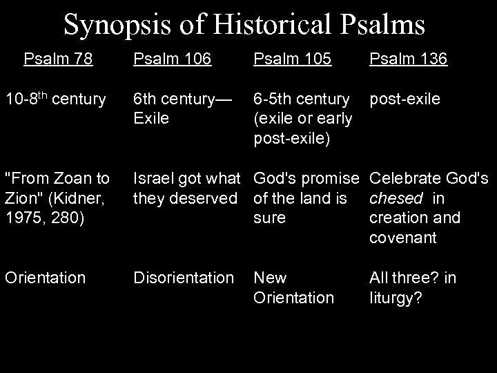 Synopsis of Historical Psalms Psalm 78 Psalm 106 Psalm 105 Psalm 136 10 -8
