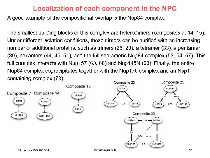 Localization of each component in the NPC A good example of the compositional overlap