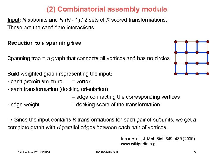 (2) Combinatorial assembly module Input: N subunits and N (N - 1) / 2