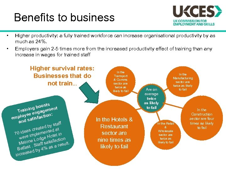 Benefits to business • • Higher productivity: a fully trained workforce can increase organisational