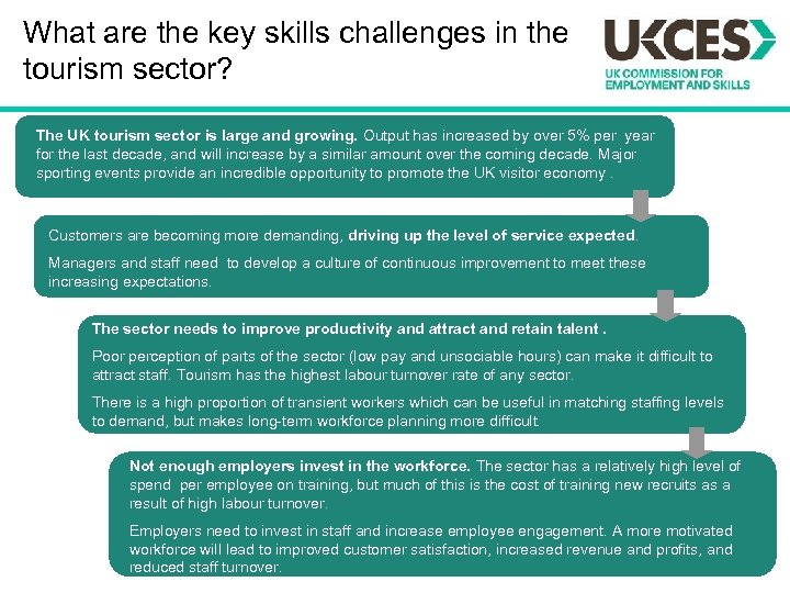 What are the key skills challenges in the tourism sector? The UK tourism sector