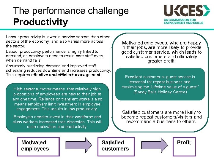 The performance challenge Productivity Labour productivity is lower in service sectors than other sectors