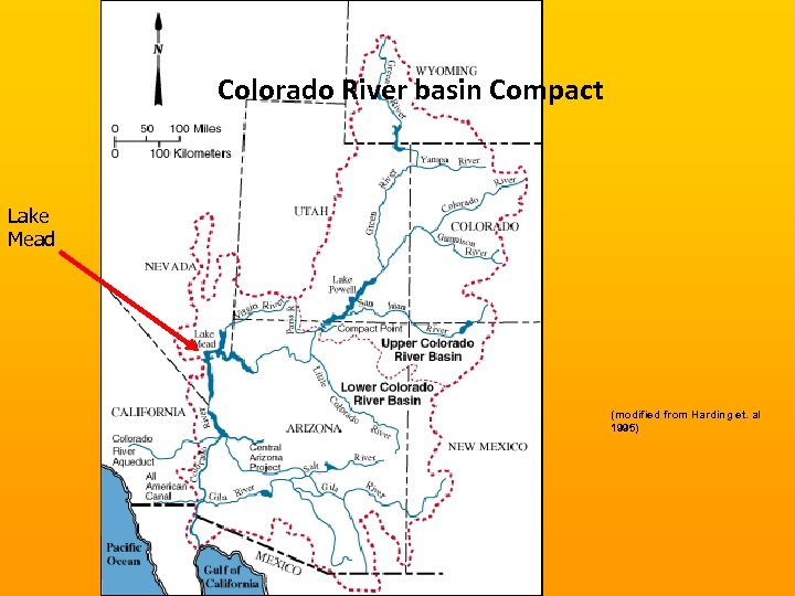 Colorado River basin Compact Lake Mead (modified from Harding et. al 1995)