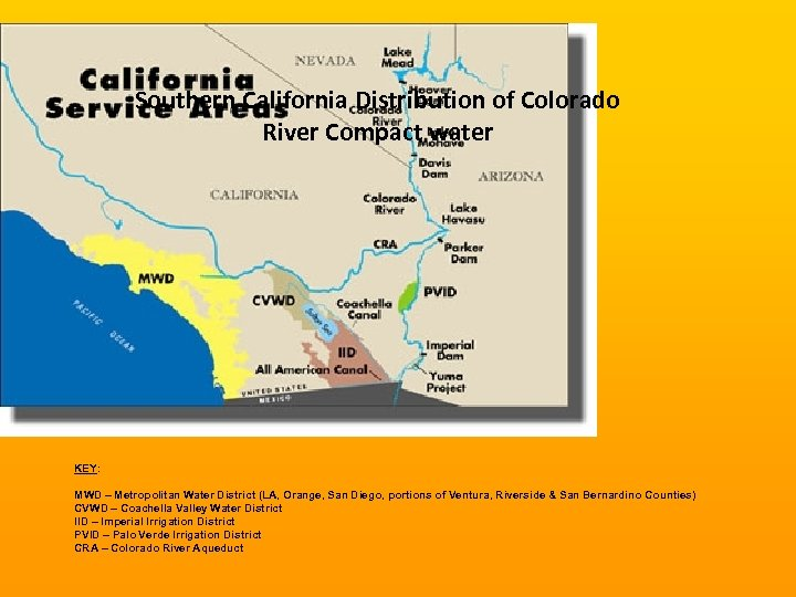 Southern California Distribution of Colorado River Compact water KEY: MWD – Metropolitan Water District