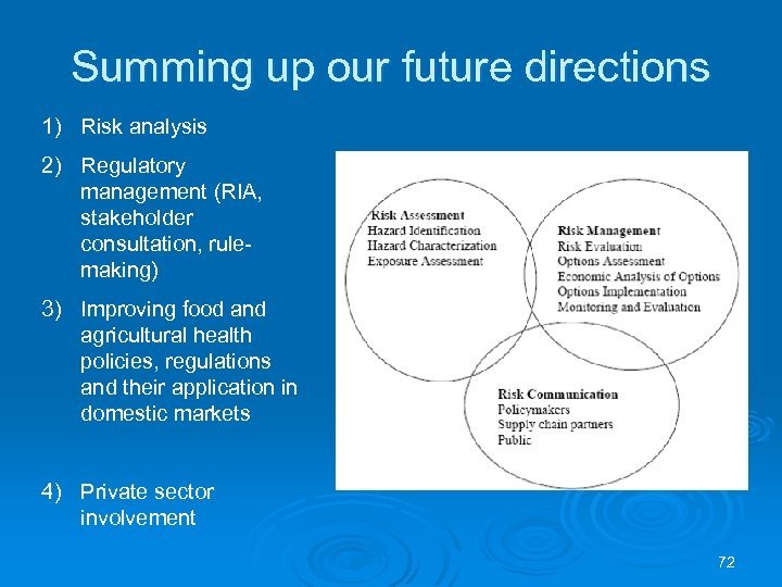 Summing up our future directions 1) Risk analysis 2) Regulatory management (RIA, stakeholder consultation,
