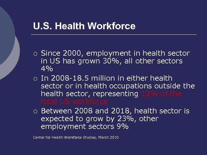 U. S. Health Workforce ¡ ¡ ¡ Since 2000, employment in health sector in