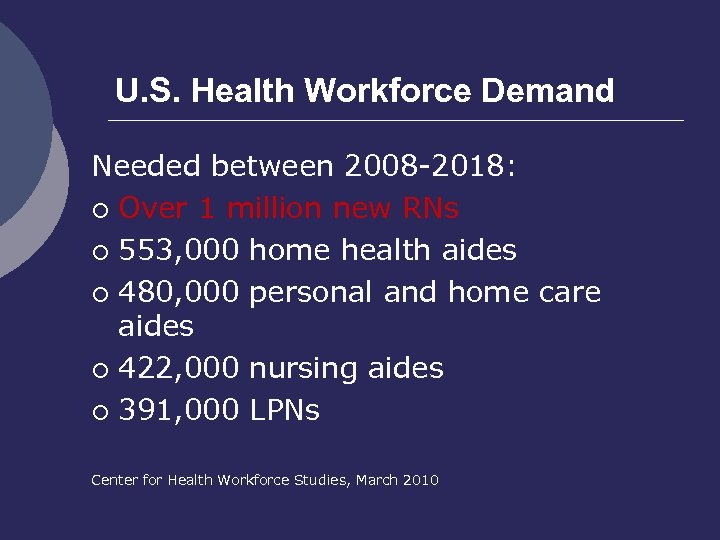 U. S. Health Workforce Demand Needed between 2008 -2018: ¡ Over 1 million new