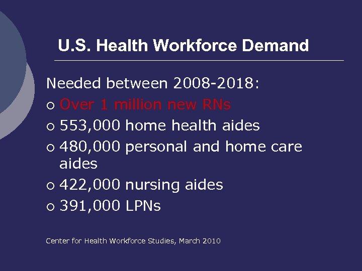 U. S. Health Workforce Demand Needed between 2008 -2018: ¡ Over 1 million new