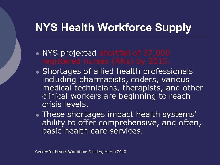 NYS Health Workforce Supply l l l NYS projected shortfall of 37, 000 registered