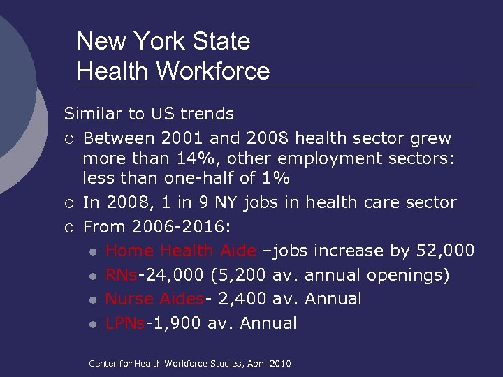 New York State Health Workforce Similar to US trends ¡ Between 2001 and 2008
