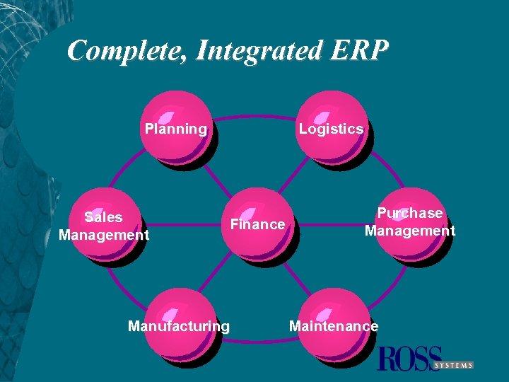 Complete, Integrated ERP Planning Sales Management Logistics Finance Manufacturing Purchase Management Maintenance