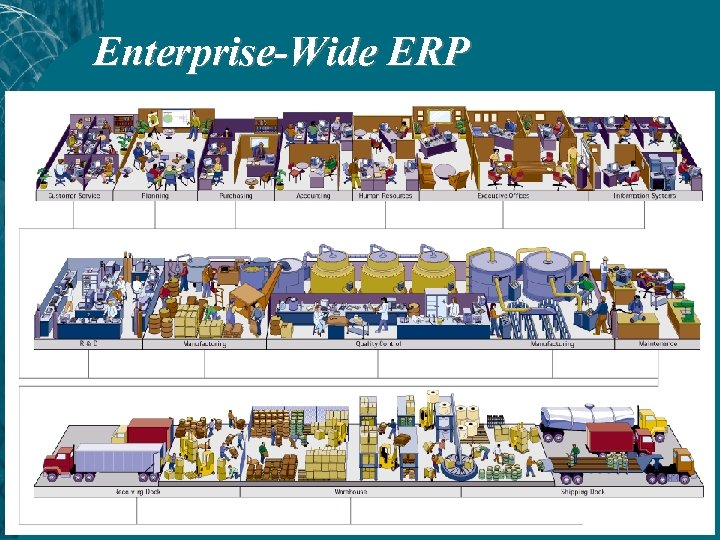 Enterprise-Wide ERP