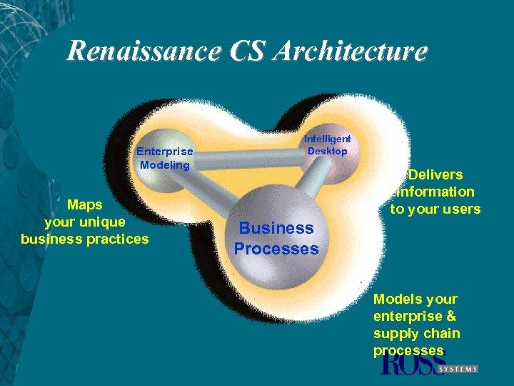 Renaissance CS Architecture Enterprise Modeling Maps your unique business practices Intelligent Desktop Delivers information