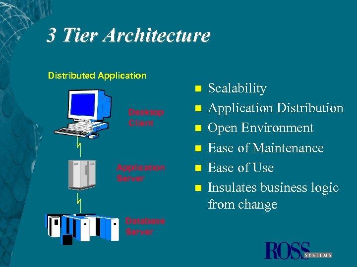 3 Tier Architecture Distributed Application n Desktop Client n n n Application Server Database