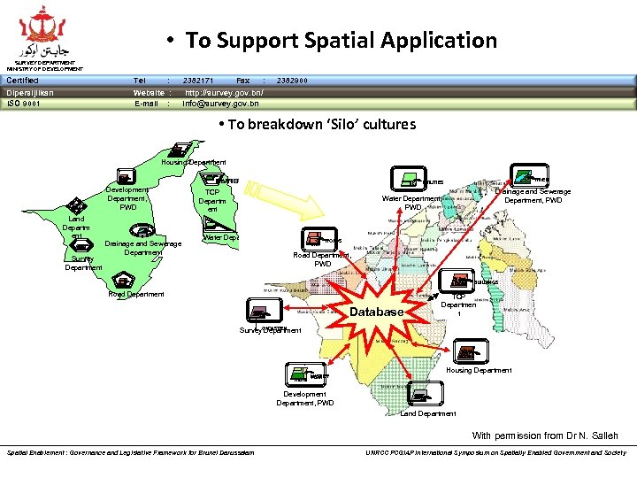 • To Support Spatial Application SURVEY DEPARTMENT MINISTRY OF DEVELOPMENT Certified Tel :