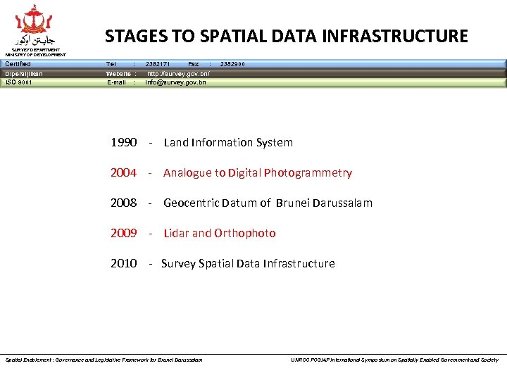 SURVEY DEPARTMENT MINISTRY OF DEVELOPMENT STAGES TO SPATIAL DATA INFRASTRUCTURE Certified Tel : Dipersijilkan
