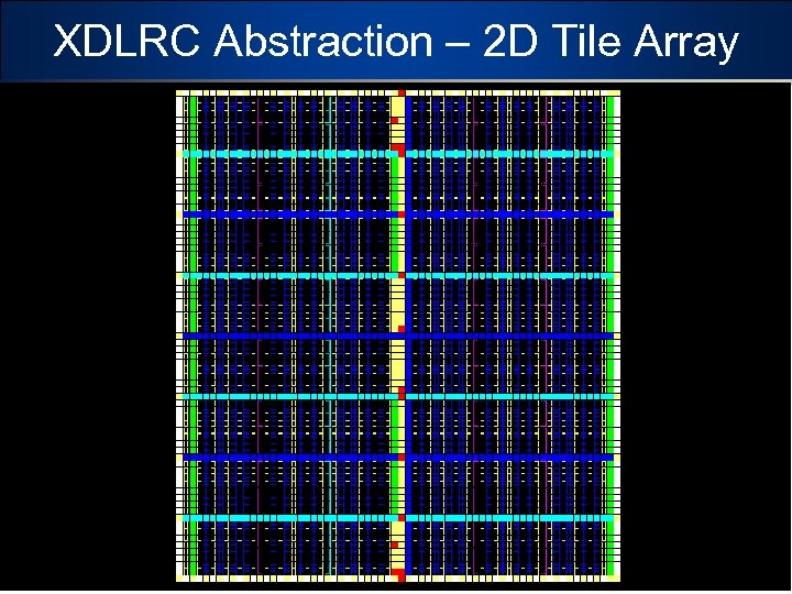 XDLRC Abstraction – 2 D Tile Array 16