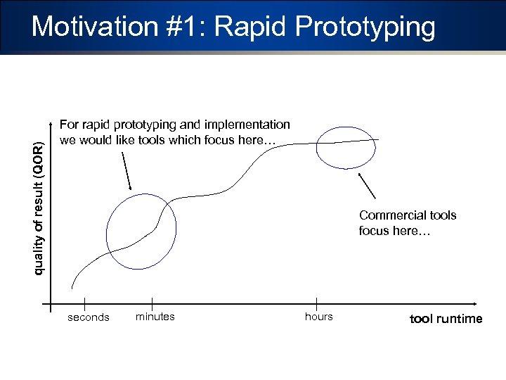 quality of result (QOR) Motivation #1: Rapid Prototyping For rapid prototyping and implementation we