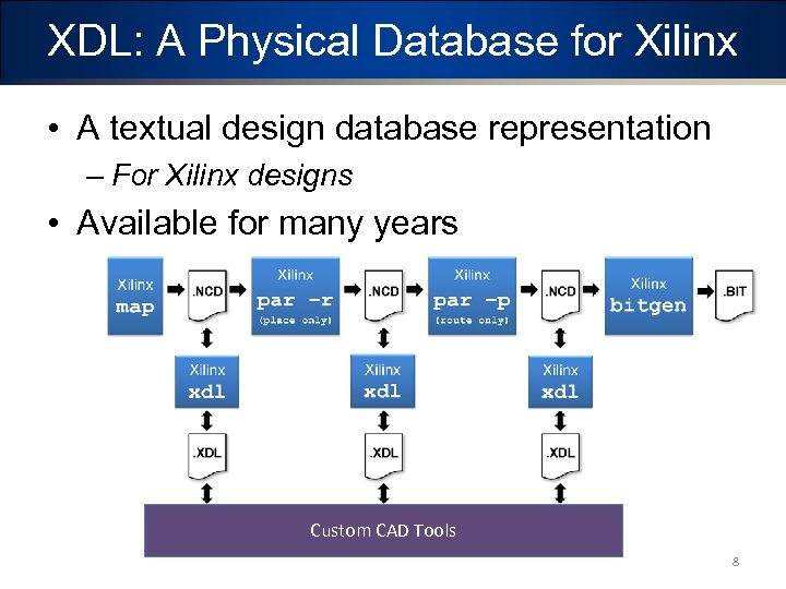 XDL: A Physical Database for Xilinx • A textual design database representation – For
